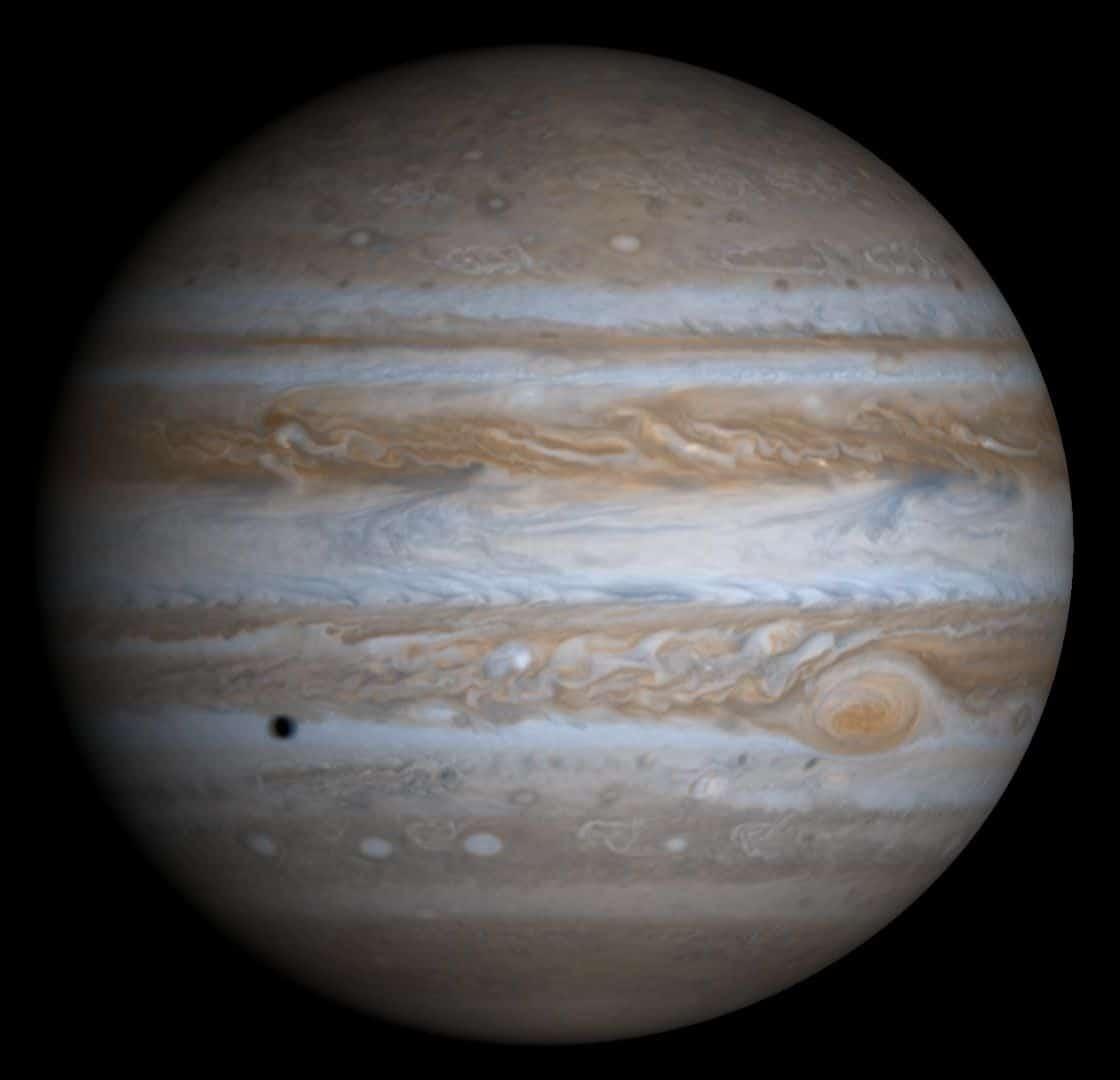 Tranzit Jupitera u zodijaku