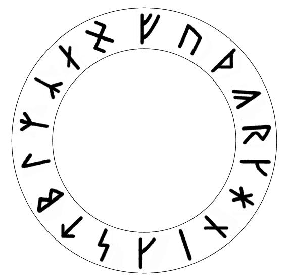 Keltski horoskop (drugi deo)
