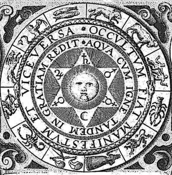 Osnovni elementi u astrologiji