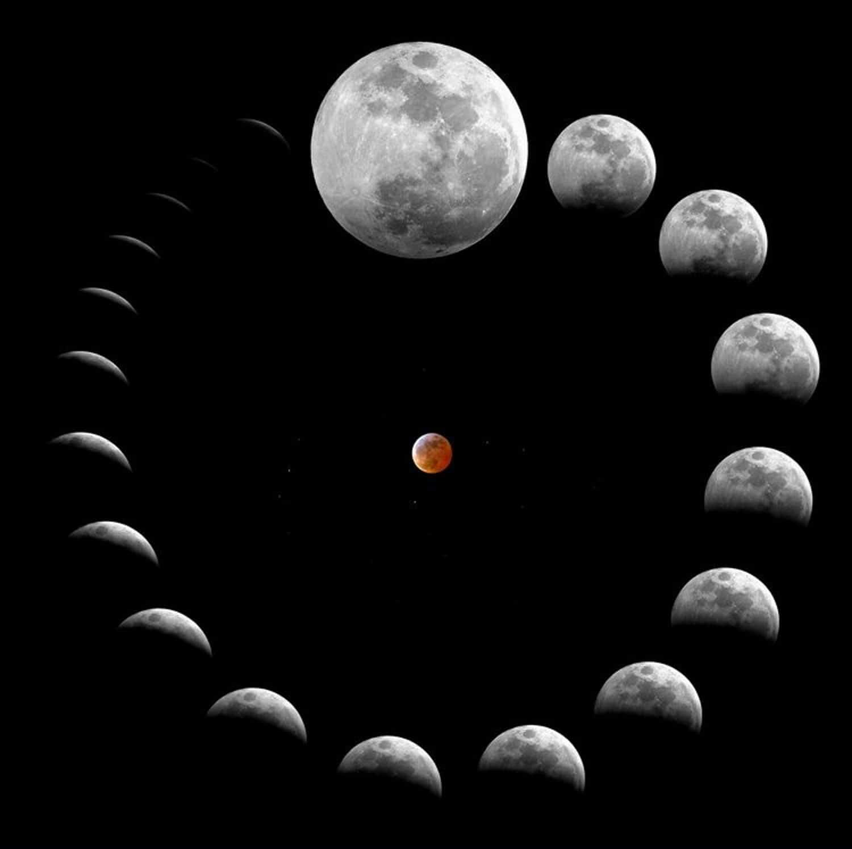 Tumačenje snova prema položaju Meseca i Lunarnim danima (treći deo)
