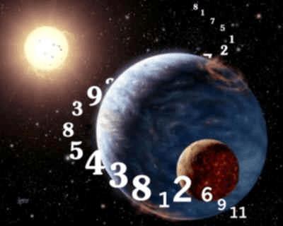 Srećni i nesrećni brojevi u numerologiji