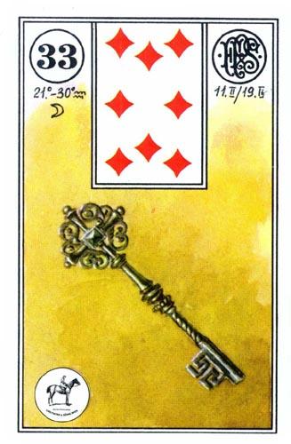 Lenormand karta Ključ