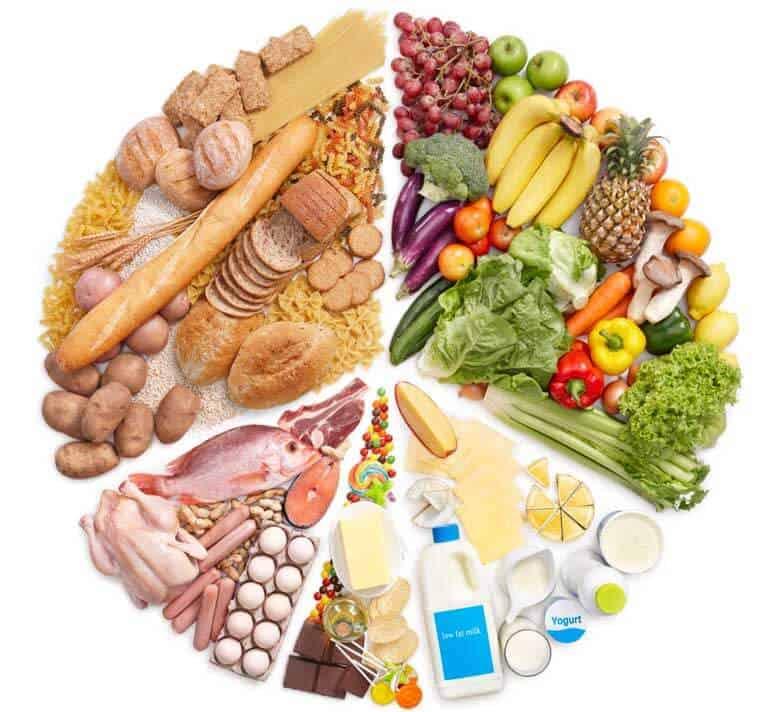 """Zdrava ishrana u zodijaku  -""""Savršena hrana na tanjiru zodijačkih znakova"""" (Drugi deo)"""