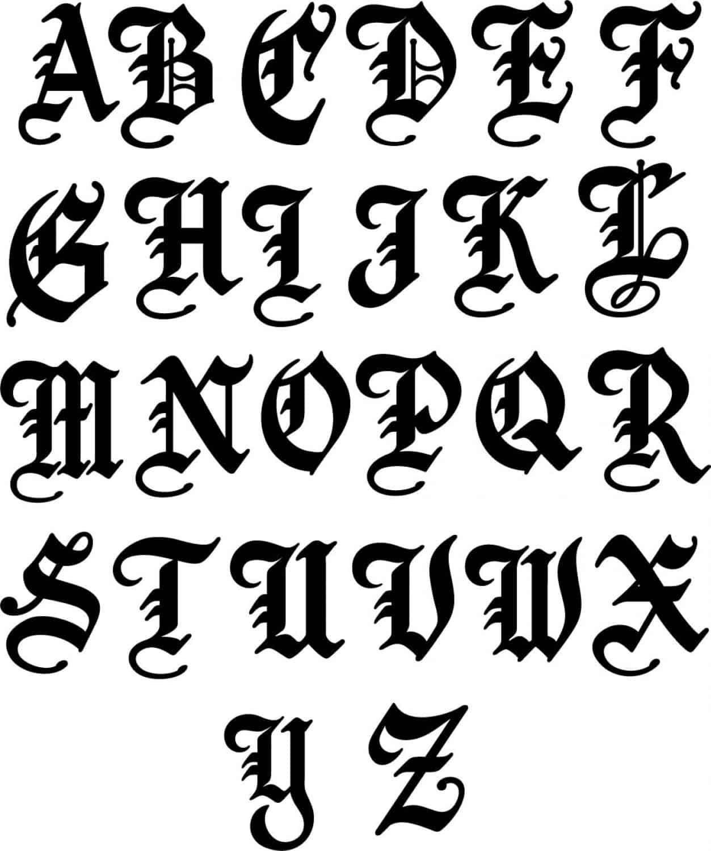 Numerologija: Značenje prvog slova imena – drugi deo