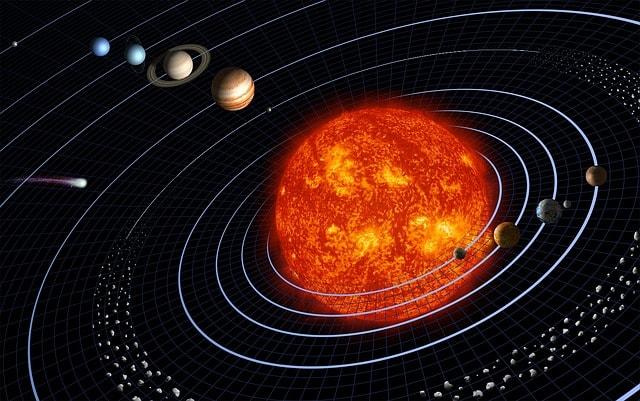 Planete u retrogradnom hodu – Saturn, Pluton, Uran, Neptun  drugi deo