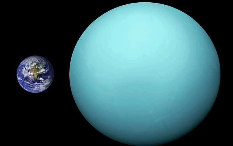 Tranzit Urana u kućama zodijaka