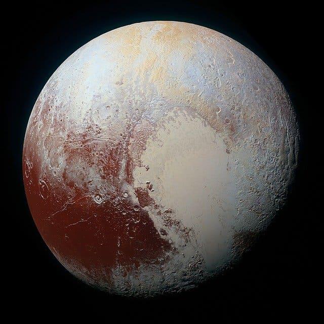 Tranzit Plutona u kućama zodijaka